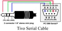 TiVo serial cable schematic